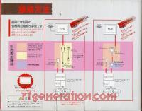 Nintendo New Famicom  Box Back 200px