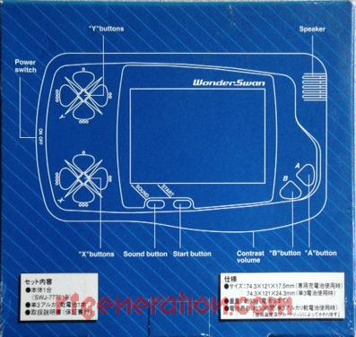 Bandai WonderSwan Skeleton Blue Box Back Image